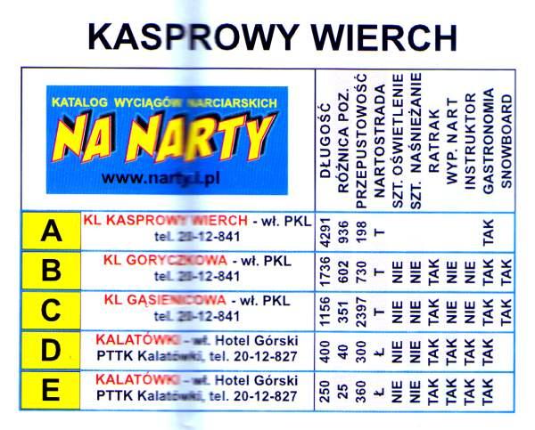 МapaKasprowyWierch
